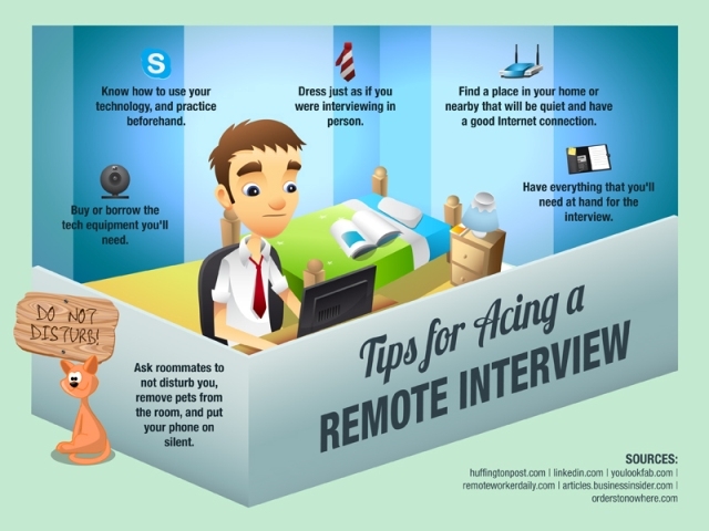 how to clear it technical consultant interview